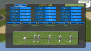 Slaganalys-golfsimulator