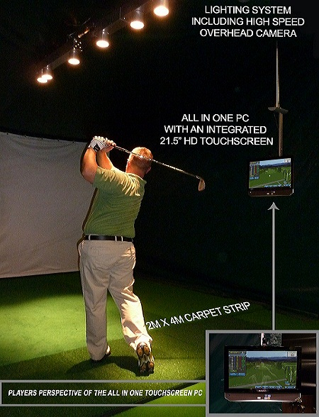 Golf Range Simulator